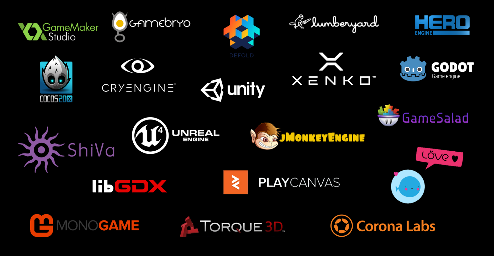 which-game-engine